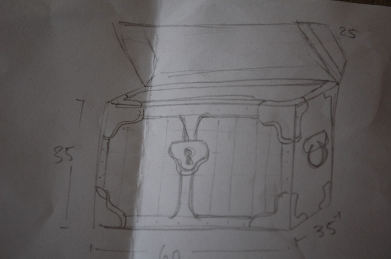 treasure chest design